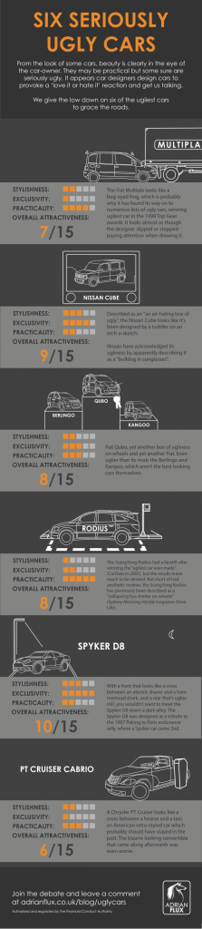 ugliest cars infographic