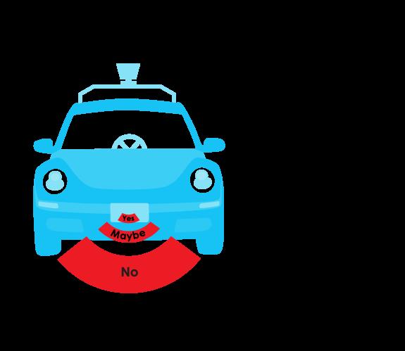 AF3490---future-of-motoring-info-driverlessv4