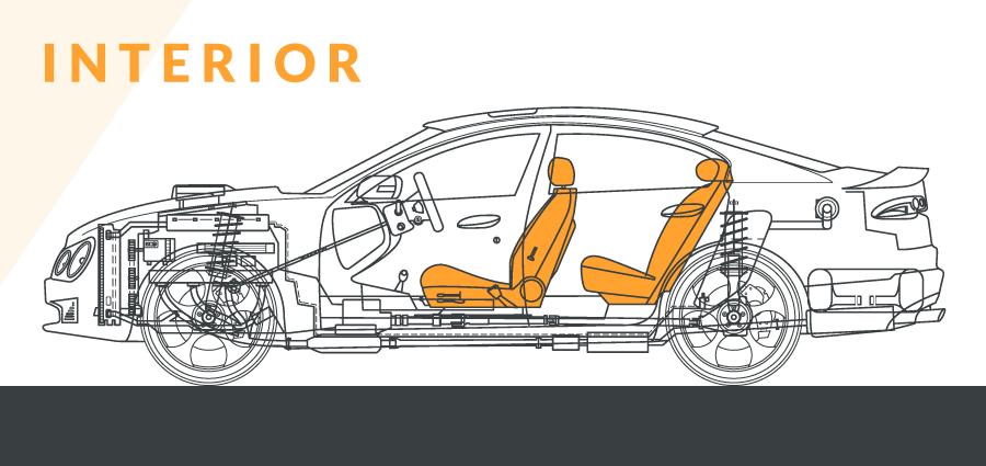 Car Modifications That Won T Affect Insurance