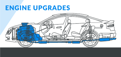 Schematic diagram of modified car engine upgrades
