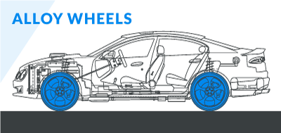 Schematic diagram of a car's modified alloy wheels