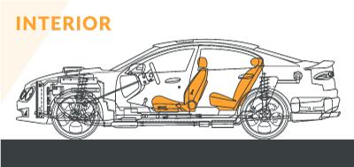 Schematic diagram of a modified car interior