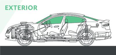 Schematic diagram of a modified car exterior