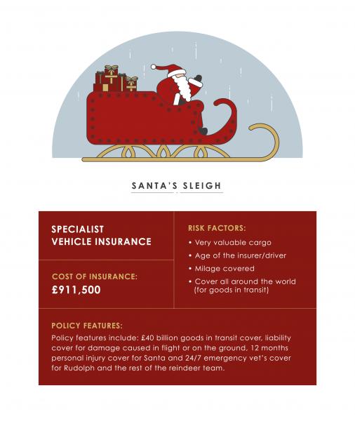 magic sleigh