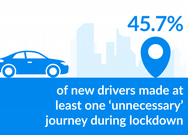 new drivers unnecessary journeys during lockdown