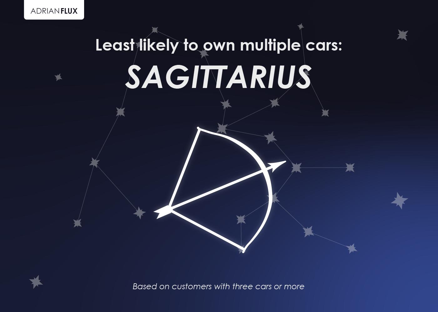 Sagittarius graphic