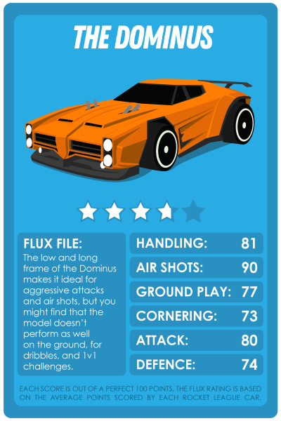 Rocket League Top Trumps style cards for the Dominus