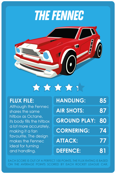 Rocket League Top Trumps style cards for the Fennec