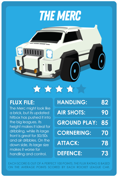 Rocket League Top Trumps style cards for the Merc