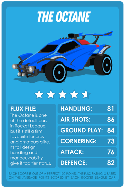 Rocket League Top Trumps style card for the Octane