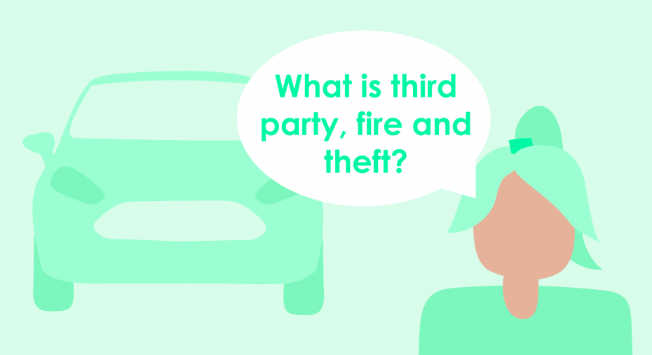 What is third-party, fire and theft?